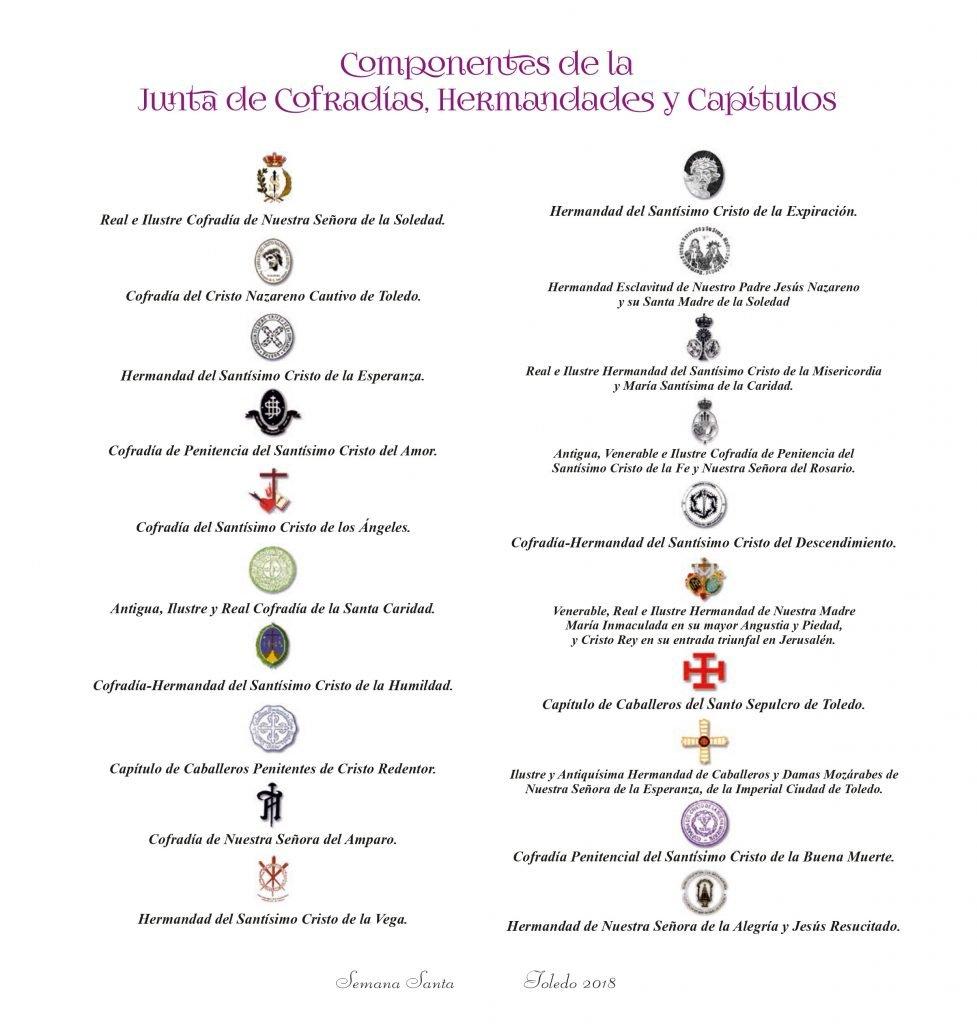 Componentes de la Junta de Cofradías, Hermandades y Capítulos de Toledo en 2018
