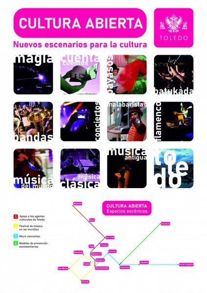 Cartel Cultura Abierta Toledo 2020