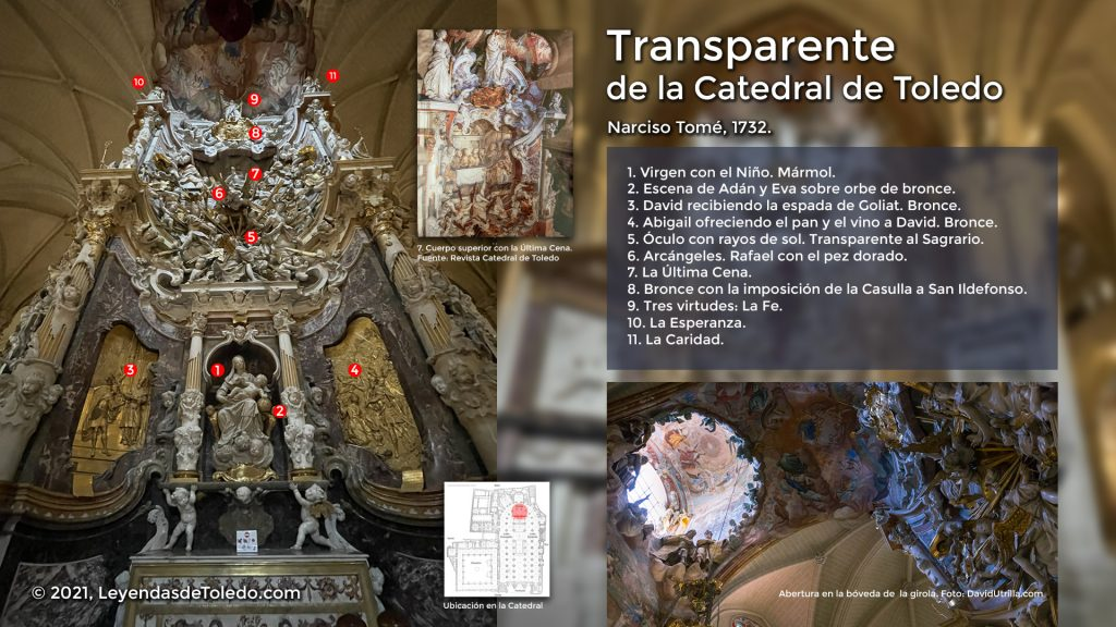 El Transparente de Narciso Tomé en la Catedral de Toledo, al detalle.